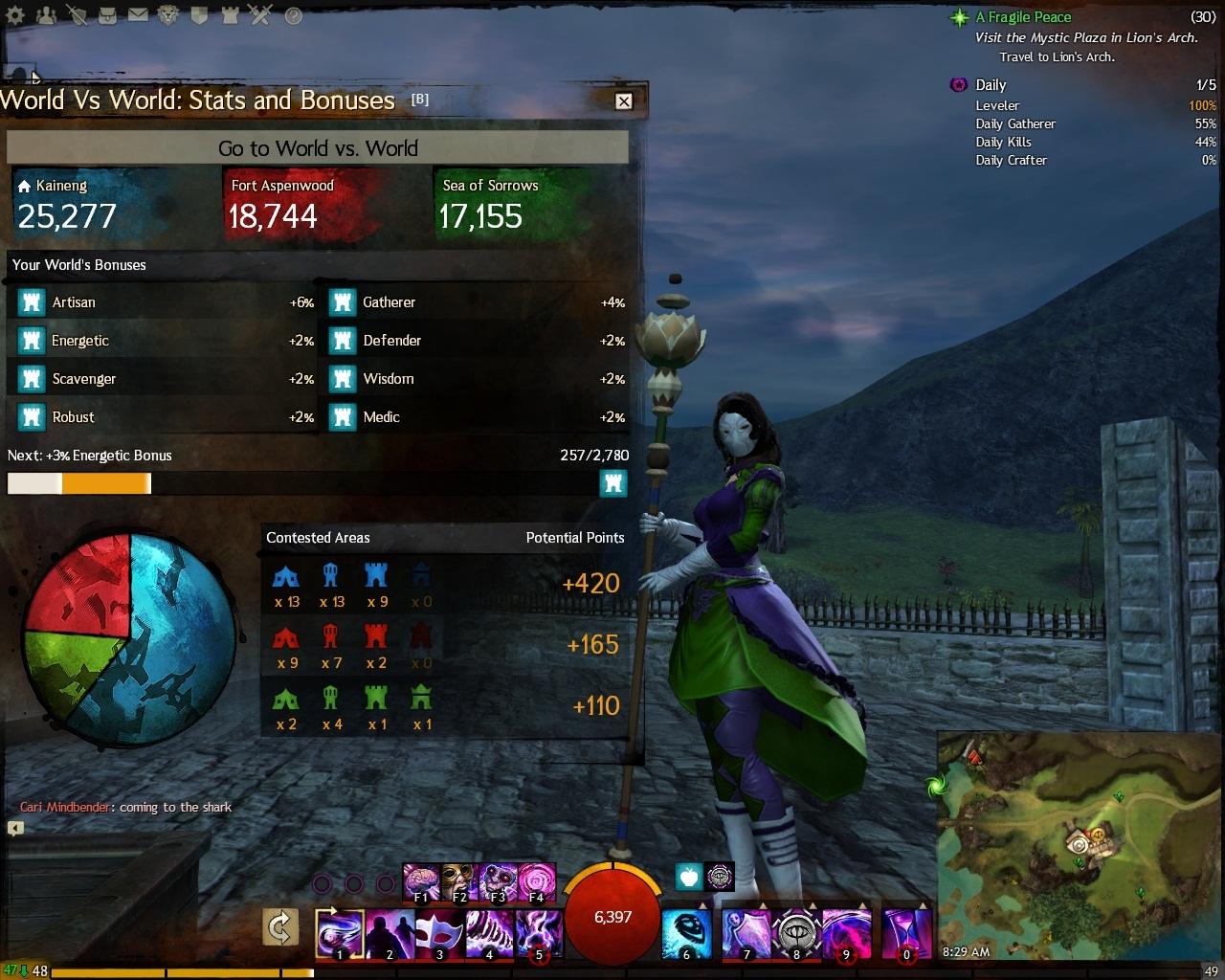 Guild Wars 2 Forum - WvW